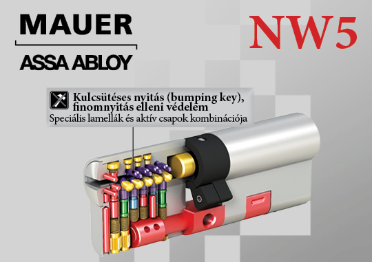 Mauer NW5 zárbetéte - Speciális kivitel